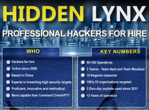 hire-hackers
